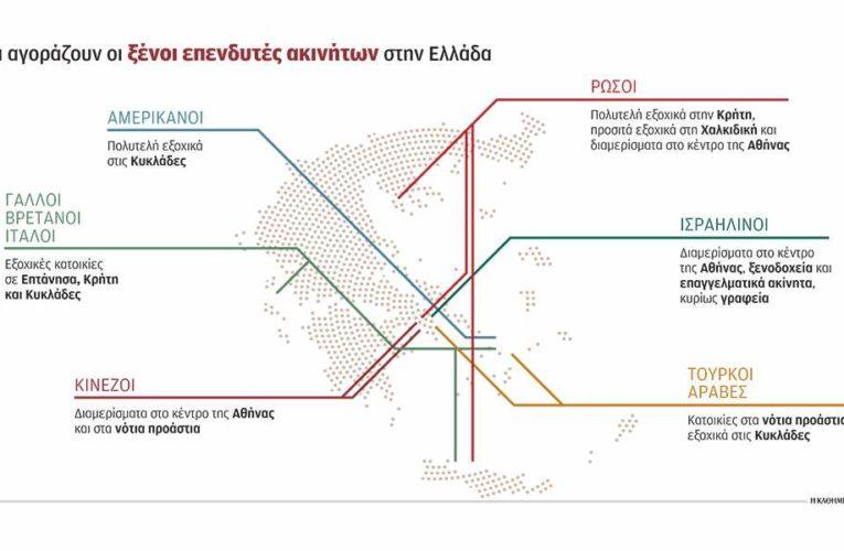 Απόβαση στην ελληνική αγορά ακινήτων